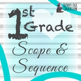 10-month Homeschool Scope & Sequence for 1st Grade