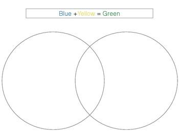 10 week Color Identification Lesson Plans (10 colors)