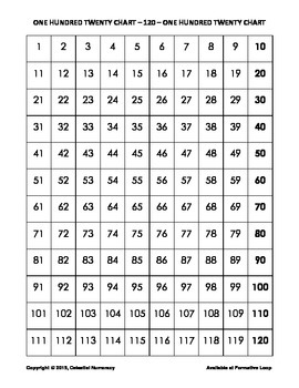 100, 120, 200 Number Charts (FREE)