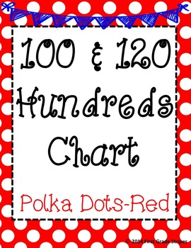 100 & 120 Hundreds Charts- Polka Dots- Red Theme
