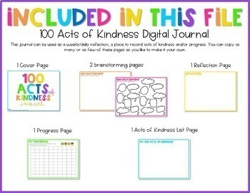 100 Acts of Kindness (Bulletin Board, Digital & Printable Activities)