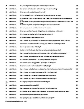 100 Battle of the Books Questions from Princess Academy by Shannon Hale