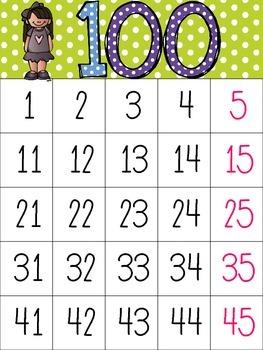100 Chart