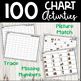 100 Chart Activities - 100th Day, Review, Intervention, Math Workstations