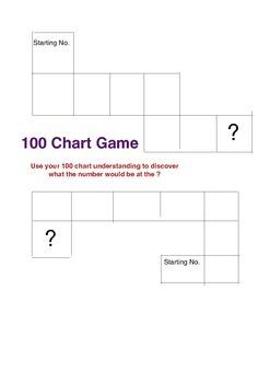 100 Chart Activity
