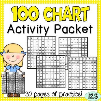 100 Chart Worksheets {NO PREP} Packet