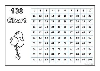 100 Chart Balloons B&W