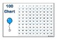 100 Chart Balloons Colour