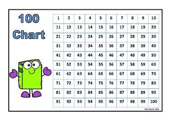 100 Chart Books Colour