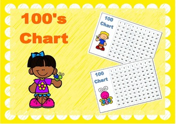 100 Chart Butterflies Colour