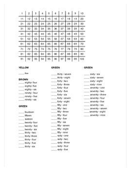 100 Chart Challenge