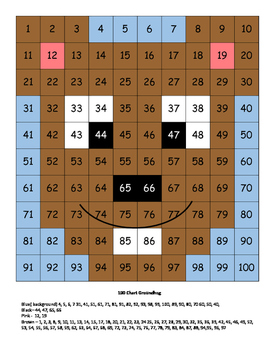 100 Chart Groundhog w/Place Value & Ten Frame Cards for In