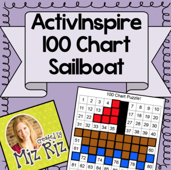 100 Chart Hidden Picture on ActivInspire- Sailboat