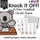 Math Game:100 Chart KNOCK IT OFF! Multiple Operations Differentiated Printable
