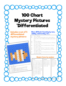 100 Chart Mystery Picture (Differentiated)