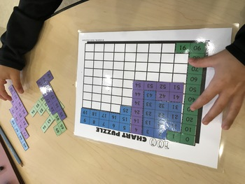 100 Chart Puzzles