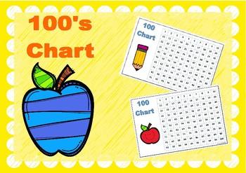 100 Chart School Favourites Colour