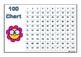 100 Chart Smart Flowers Colour