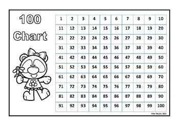 100 Chart Spring Pandas B&W