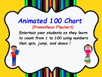 100 Chart With Animated Nurmbers