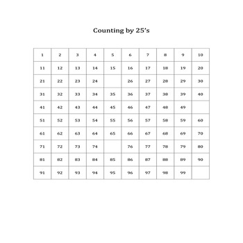 Counting to 100-multiple ways