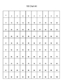 100 Chart art