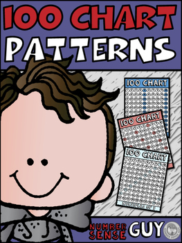 100 Chart multiples posters and worksheet