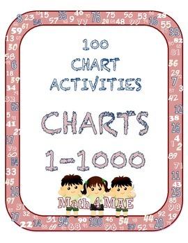 100 Charts: 1-1000