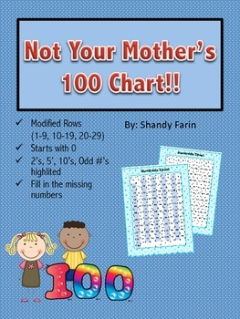 100 Charts