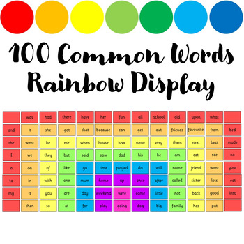 100 Common Words / Most Used Words - Rainbow Wall Display