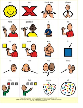 100 Core Vocabulary Boardmaker Picture symbols