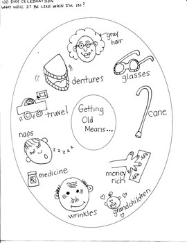100 DAY CELEBRATION -- GETTING OLDER MEANS......WRITING/CIRCLE MAP