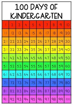 100 Days of Kindergarten Poster