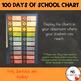 100 Days of School Chart