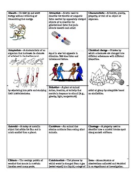 100 Elementary Science Vocabulary Definitions and Space to draw images