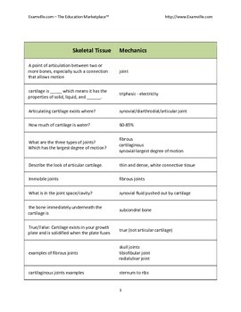 100+ Facts - Skeletal Tissue Mechanics (Handout/Outline)