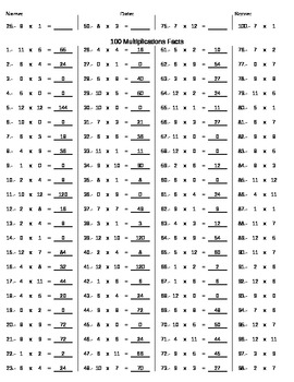 100 Multiplication Facts