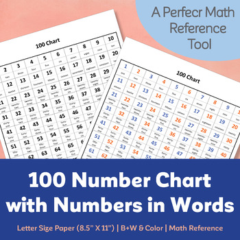 100 Number Chart with Numbers in Words