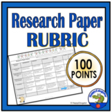 100 Points Research Paper Rubric w/ Easel Activity