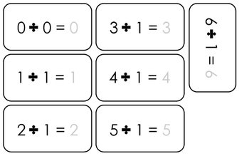 100 Printable Division Flashcards. Elementary Education Flashcards.