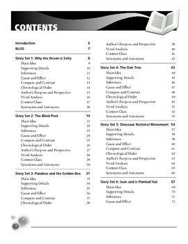 10 Reading Comprehension Passage & Questions  100 Portfolio Assessments