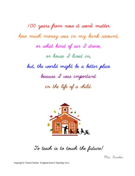 100 Years From Now Poem
