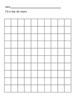 graphic relating to Blank Chart Template titled 100 and 120 Chart Templates BLANK