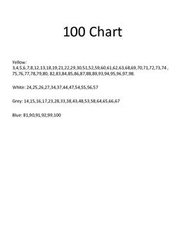 100 chart art minion