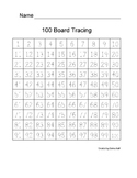 100 chart tracing.