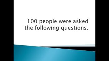 100 people were asked