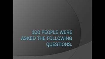 100 people were asked 3