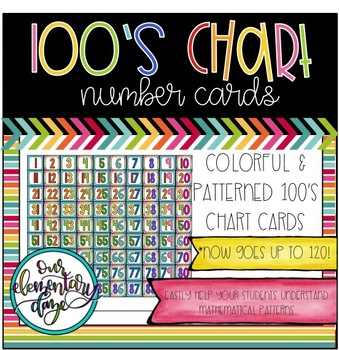 100's Chart Cards