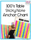 100's Table Sticky Note Anchor Chart