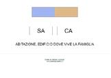 """100 schede """"Ordina le sillabe"""" - Parole ad altissima frequenza"""